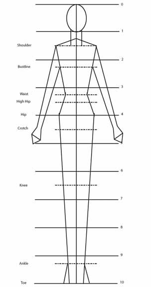 Fashion Brick Road: How To: fashion sketching | Pinterest ...