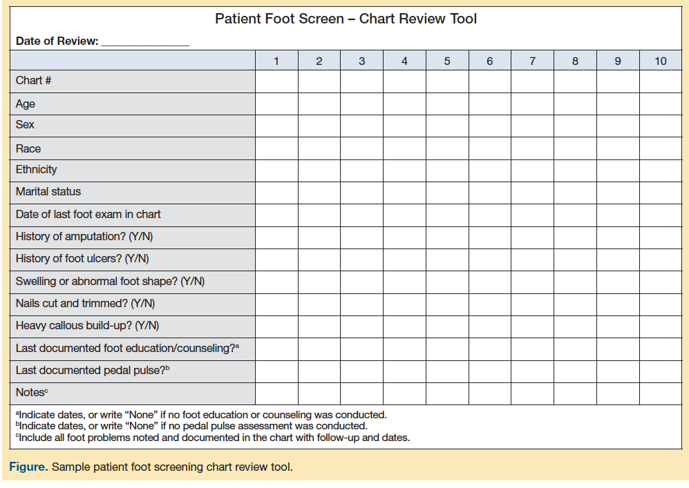 A sample chart review tool for tracking foot care in