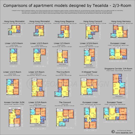 Apartment Plans 30 200 Sqm Amp Architecture Design Services