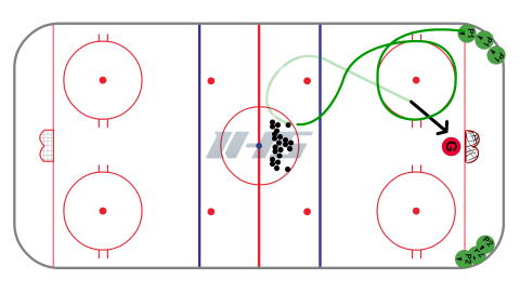 Half Ice Figure Eight Pick Up A Puck Half Ice Hockey Drill Hockey Drills Hockey Ice Hockey