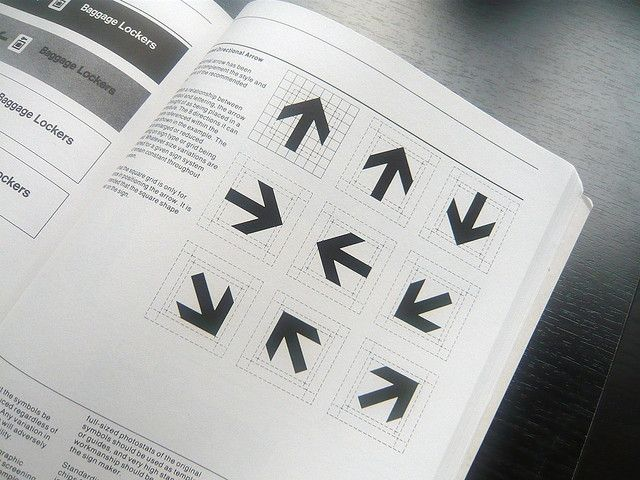 Symbol Signs The Complete Study of Passenger/Pedestrian-Oriented - american institute of graphic arts