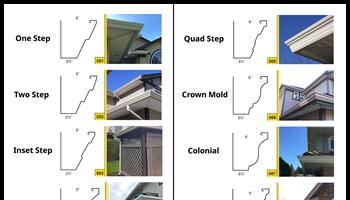 Types Of Gutter Machines Fascia Vs K Style Vs Box Vs Half Round In 2020 Gutter Fascia Gutter Gutter Profiles