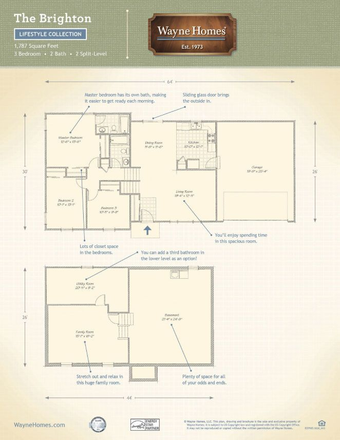 Custom Home Floor Plans The Brighton SplitLevel – Wayne Homes Floor Plans