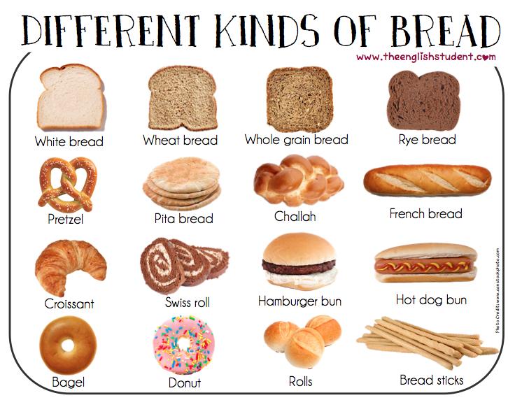 ESL, ESL vocabulary, different kinds of bread, bread, ESL conversation, ESL food