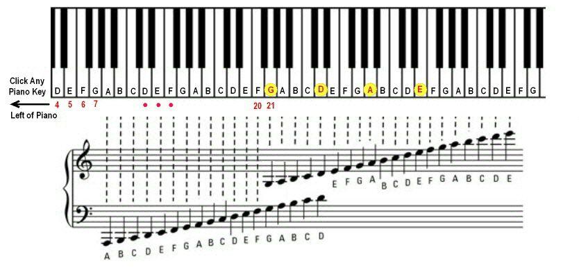 Tune a Violin Online Violin Tuner Violin tuner