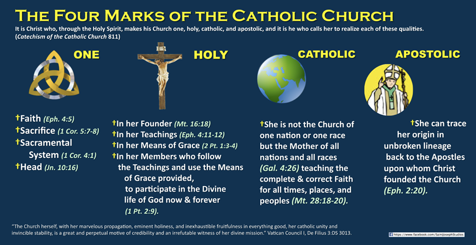 Image result for Four Marks of the Church