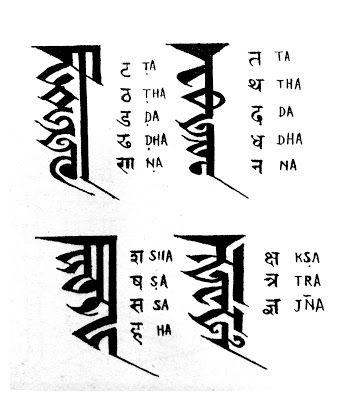 New nepali fonts kutakshar monogram script nepal new nepali fonts kutakshar monogram script nepal bhasa newa lipi ranjana thecheapjerseys Choice Image