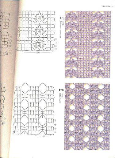 200 Crochet Patterns Crochet Stitches Chart Crochet Stitches Diagram Crochet Stitches Guide