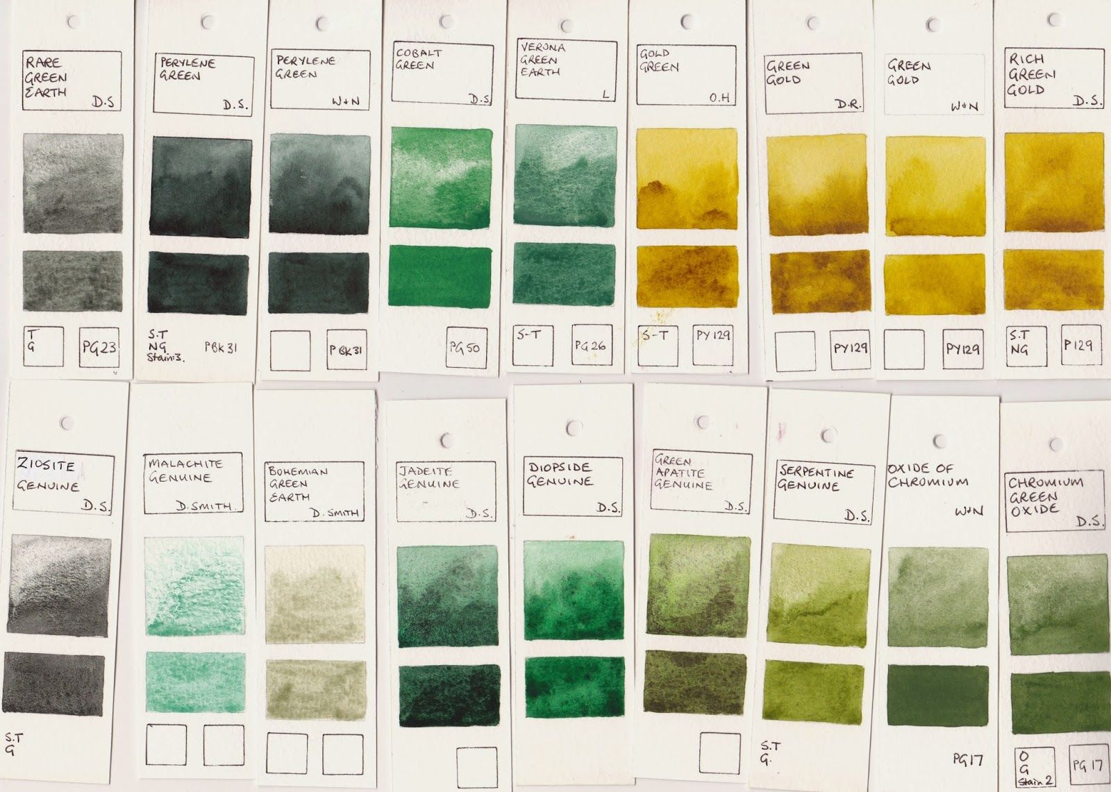 Jane Blundell Art Watercolour Comparisons 5 Greens I