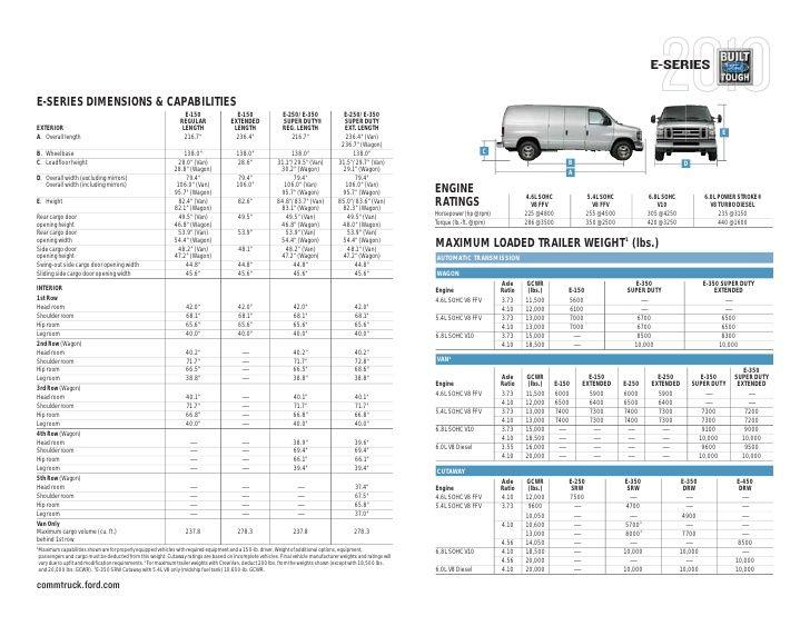 2010 Ford Eseries Pittsfield 10 728 Jpg