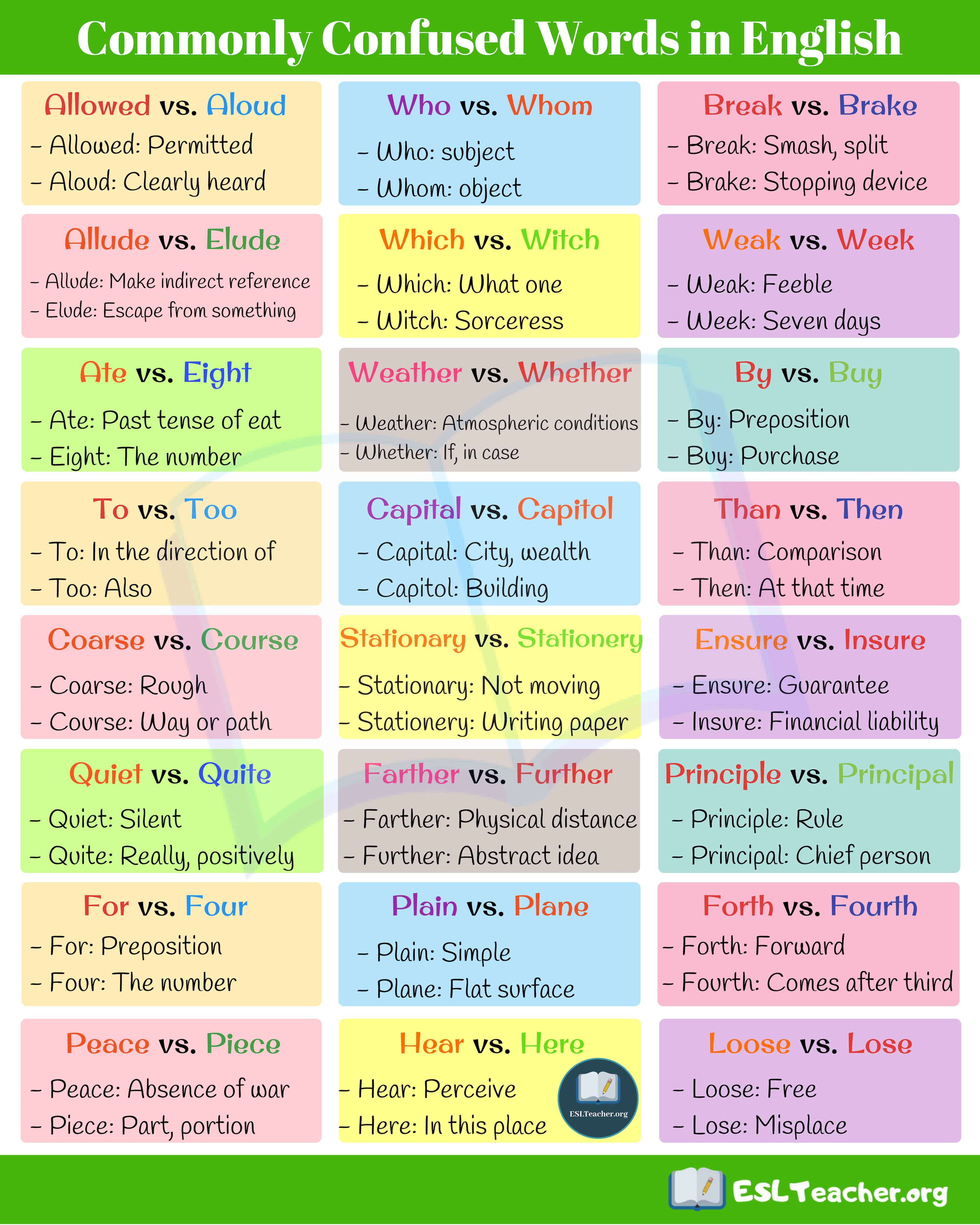 Commonly Confused Words In English