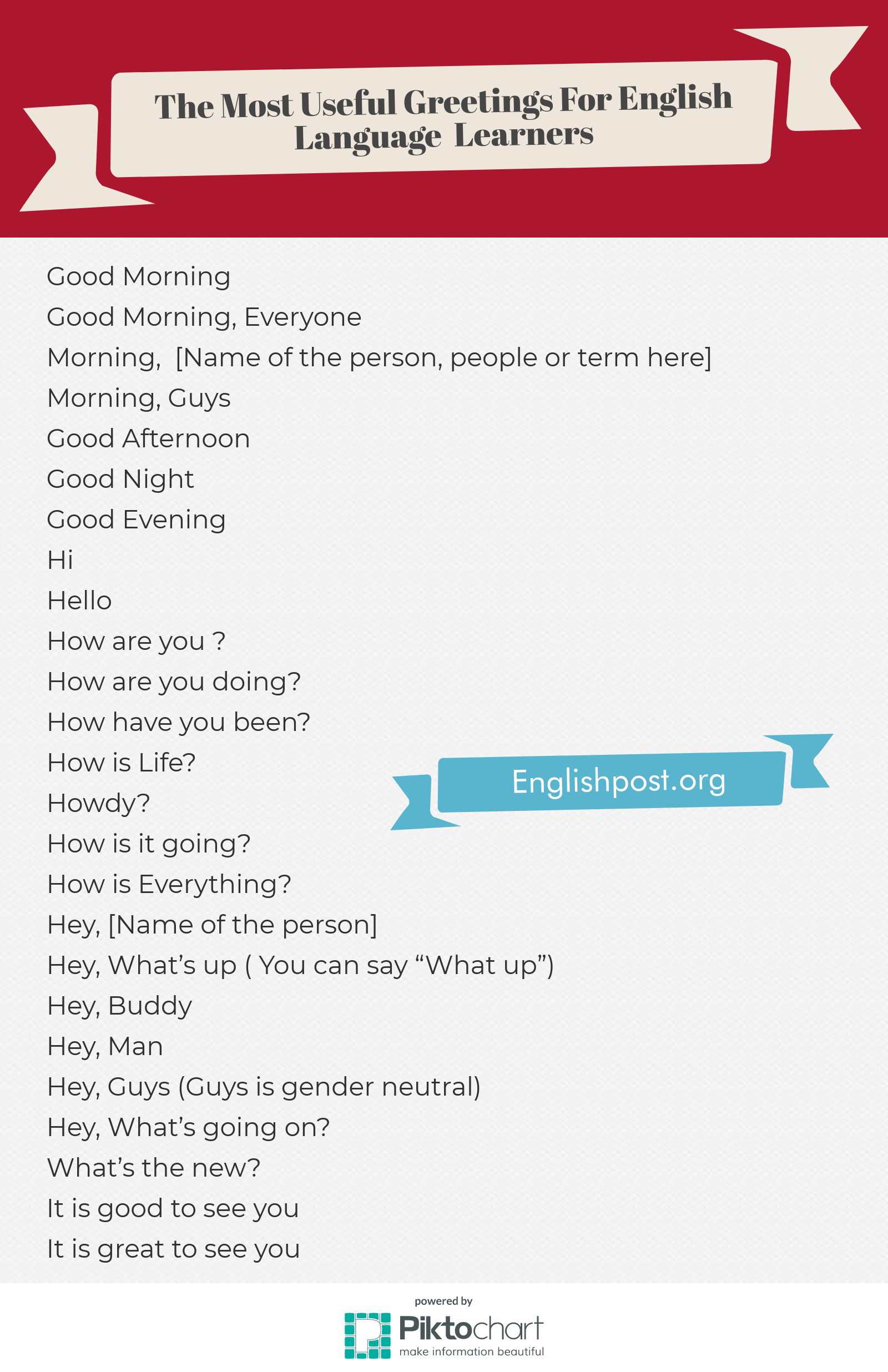 25 Ways To Greet People In English English Pinterest English