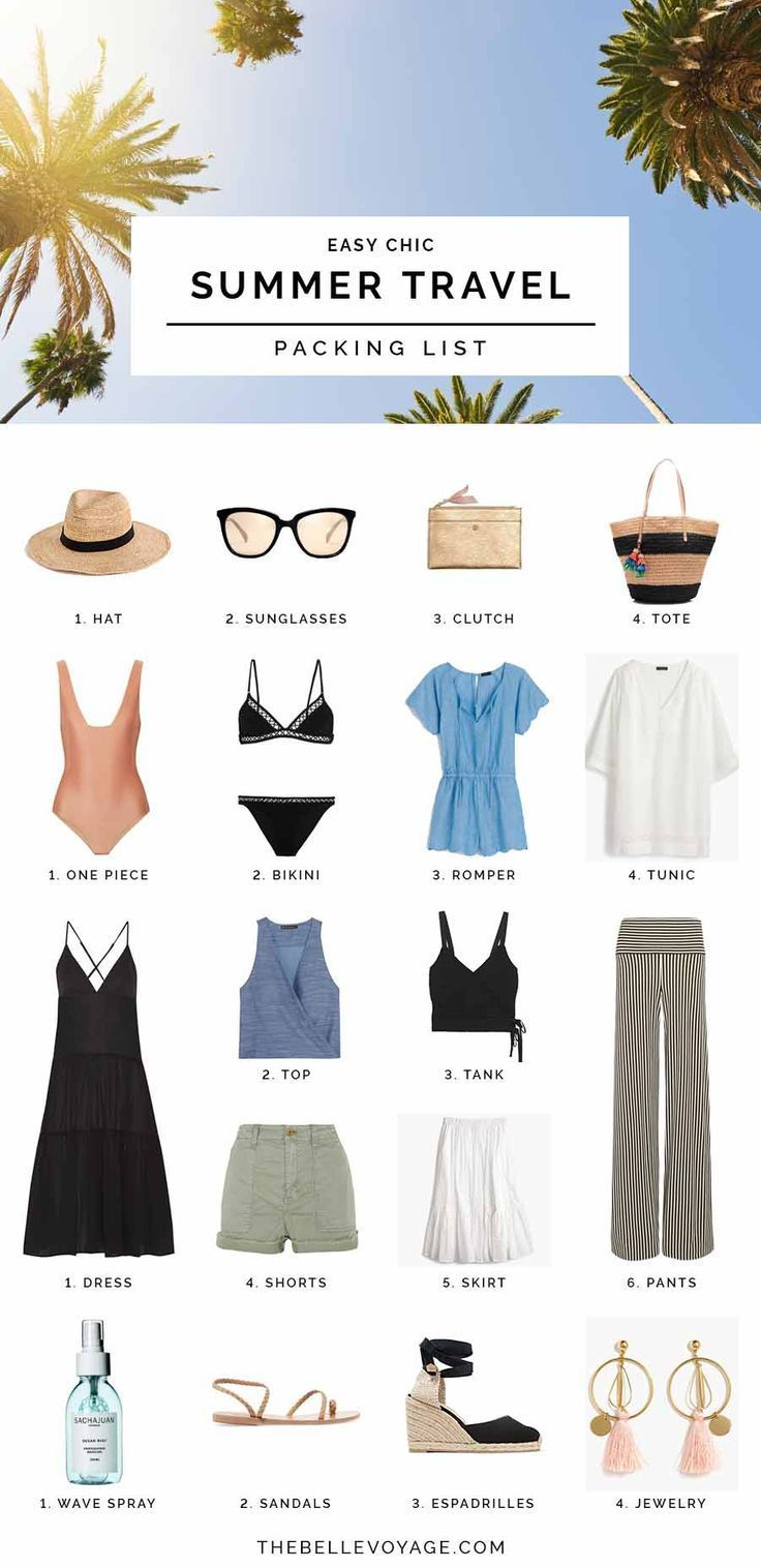 Summer Travel Outfits and Packing List. Carry On Packing List. Travel Tips