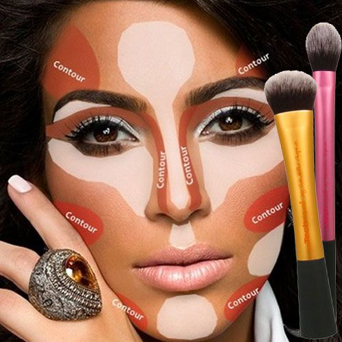 Contouring And Highlighting Something I Try To Explain To Clients