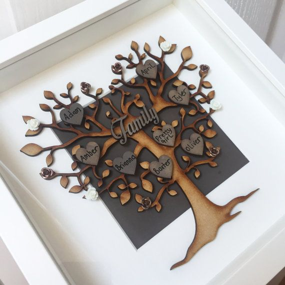 Árbol de familia regalo de marco recuerdo familiar Una | Decoración ...