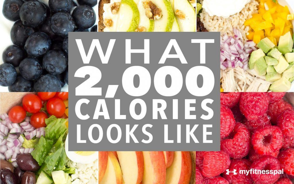 2000 calorie diet daily values recommended foods