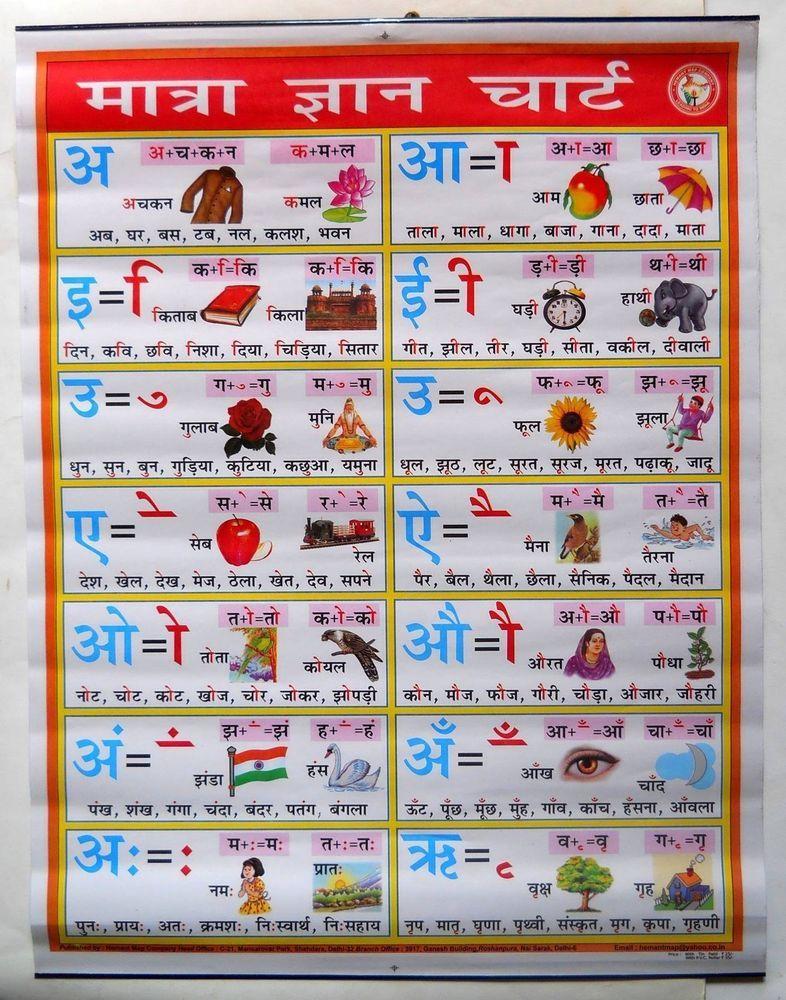 India Vintage School Chart Poster Print Matra Gyan Chart Ct30 Vintage School School Posters Matra