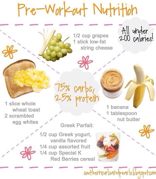 Fitness Friday : Q & A - Food, Pleasure, and Health -  Pre-Workout Nutrition Inspiration ♥ Always Ea...