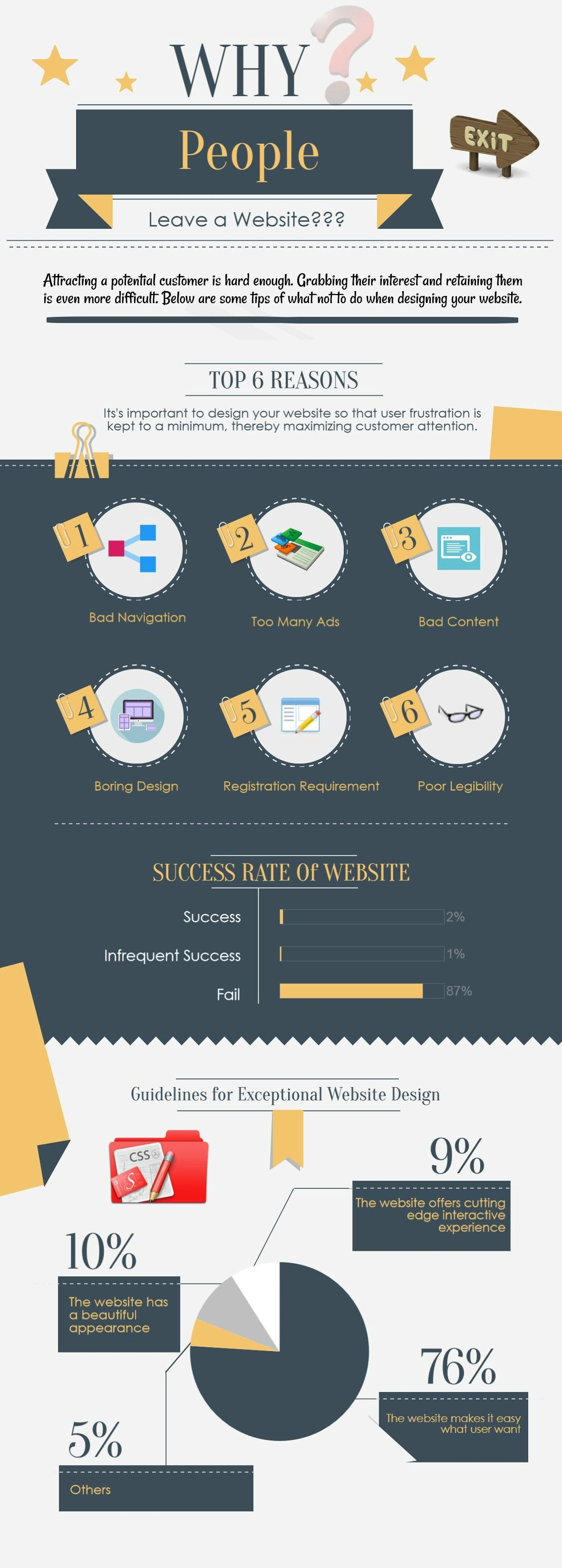 Pin By Nychelpdesk81 On Web Development Amp Designing