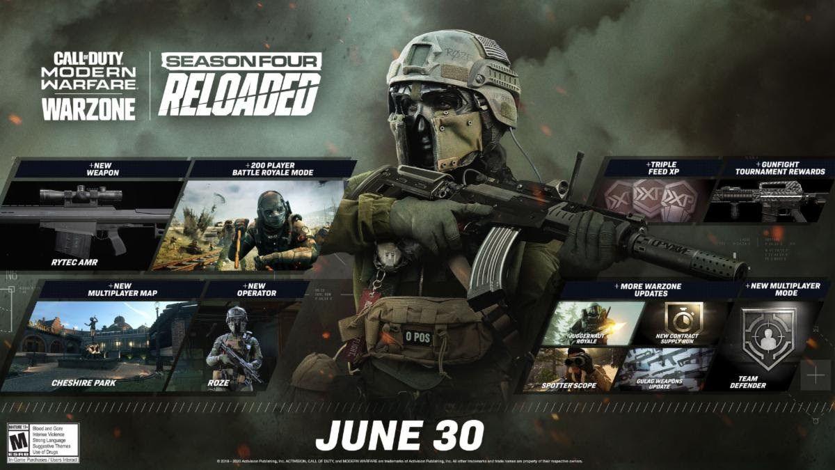 Call Of Duty Modern Warfare Update Allows 200 Players In Warzone Game Freaks 365 In 2020 Call Of Duty Modern Warfare Warfare