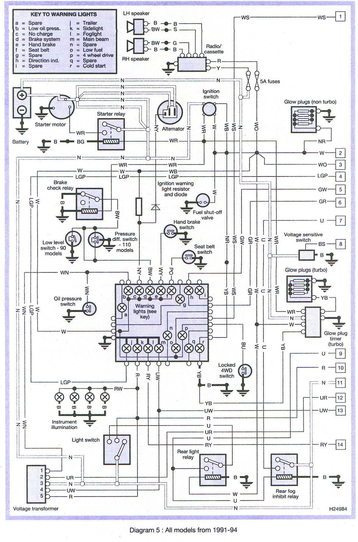 Isuzu Panther Wiring Diagram Engine