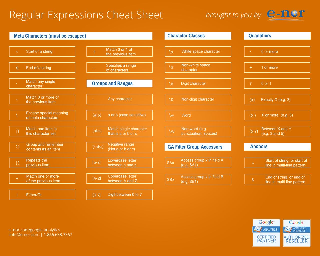 Regex cheatsheet good infographics pinterest regular regex cheatsheet baditri Images