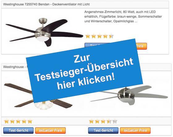 Testsieger Deckenventilator Mit Licht Http://www.ventilatoren Kaufen.com