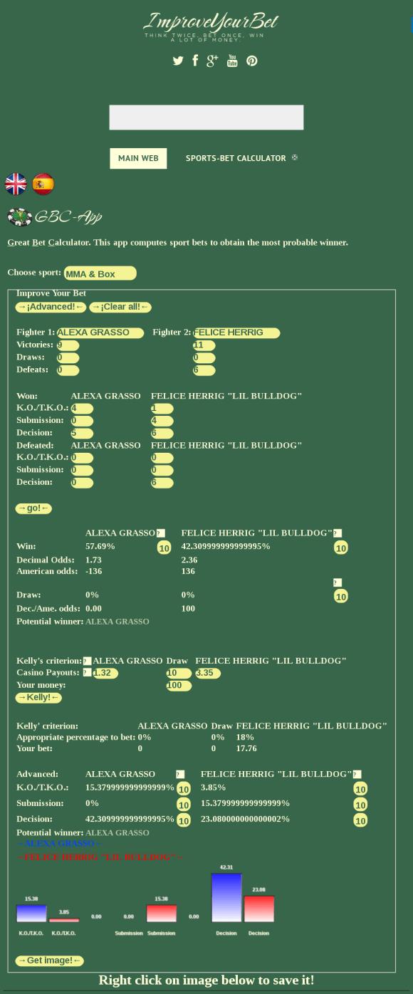 UFC fight night 104 forecast and predicctions ALEXA GRASSO Vs FELICE HERRIG LIL BULLDOG