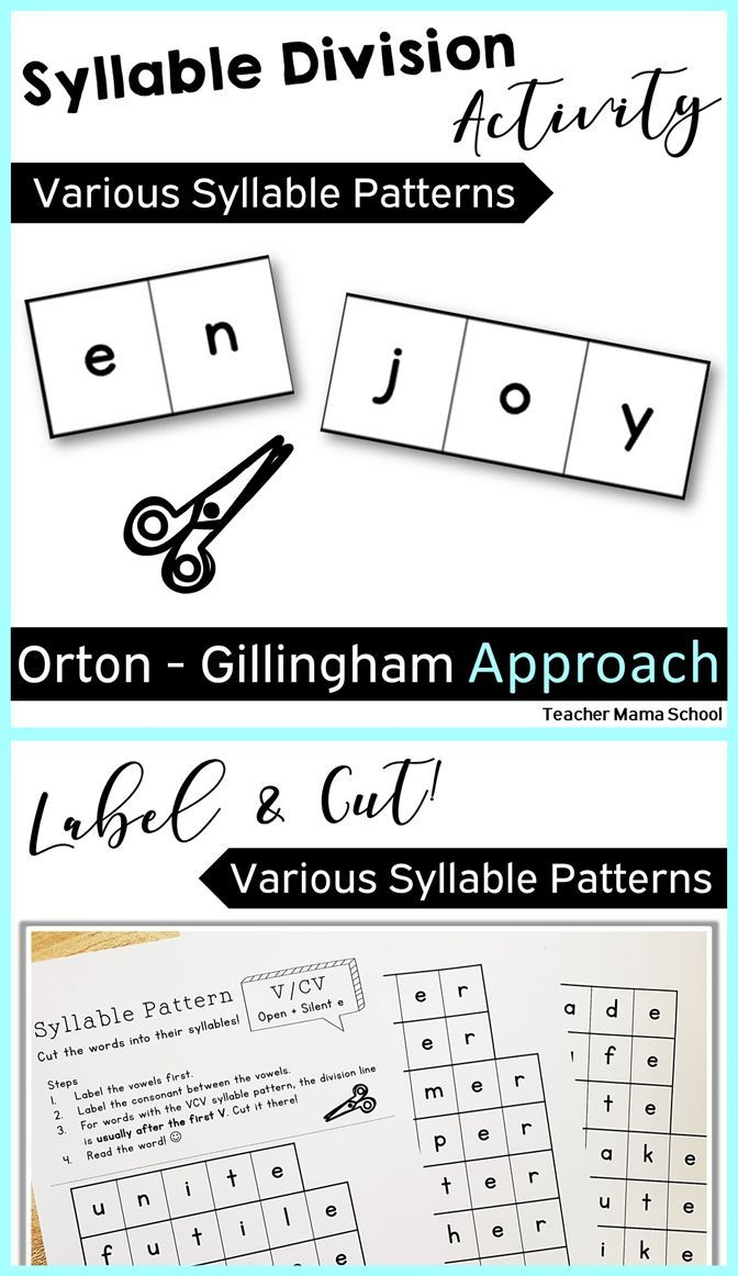 Syllable Division Syllable Patterns Activity | ***TpT Great Products ...