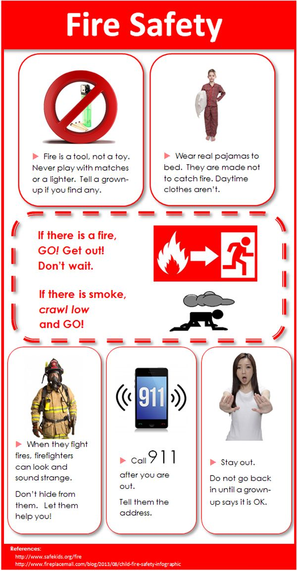 Child Fire Safety Infographic Safety infographic, Fire