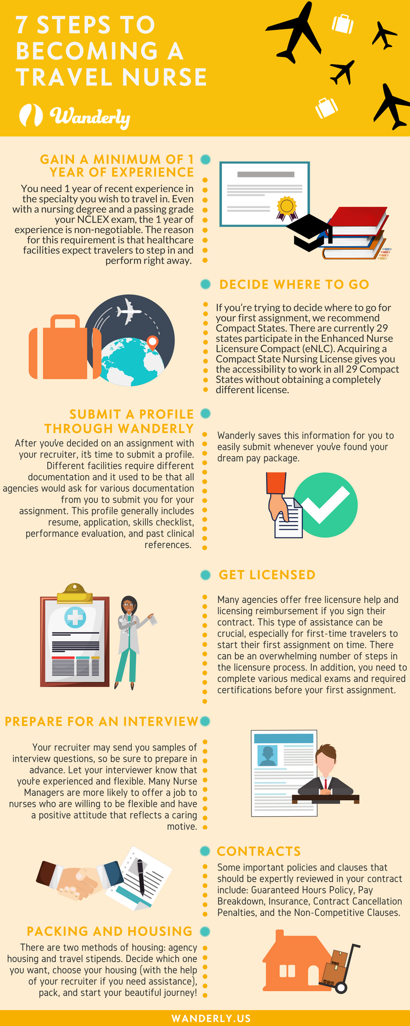 Wanderly 7 Steps To Becoming A Travel Nurse Travel Nursing