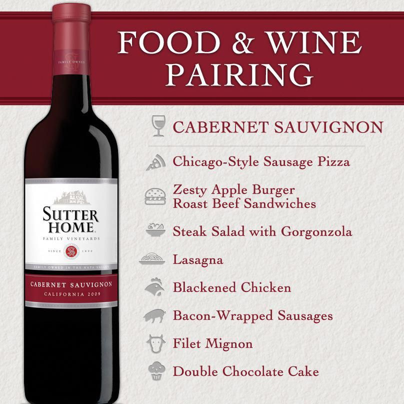Sutter Home Wine Food Pairing Series Cabernet Sauvignon Sutter Home Family Vineyards Wine Recipes Wine Food Pairing Cabernet Sauvignon