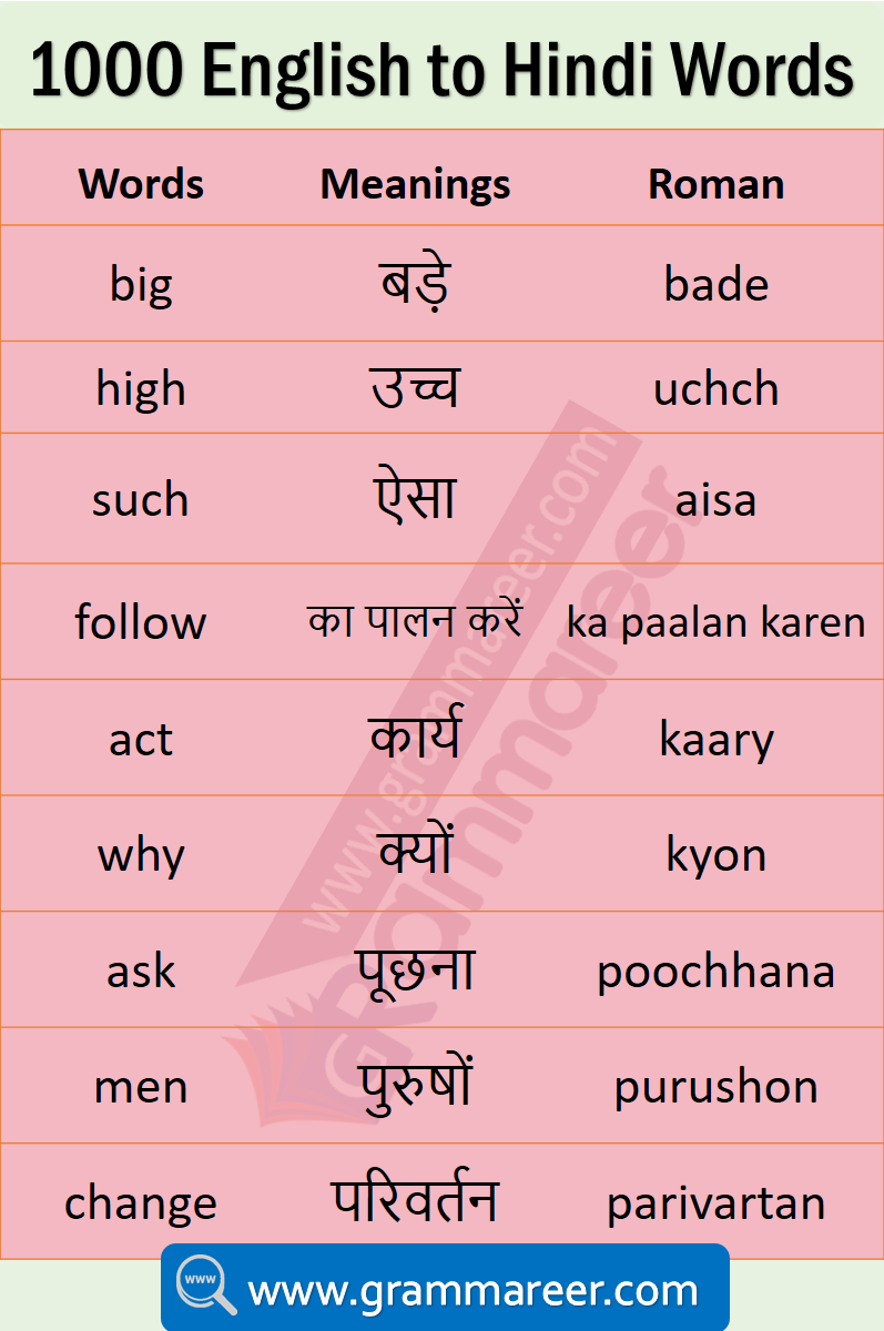 daily use English words with Hindi meaning in 2020 | Learn english words,  English vocabulary words, English words