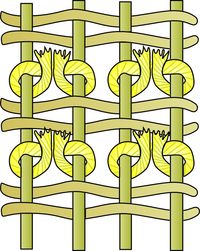 Ghiordes Knot Or Turkish Knot Wikipedia The Free Encyclopedia