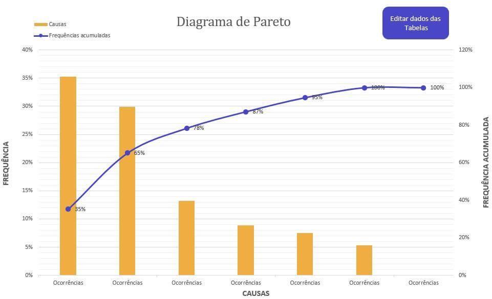 O diagrama de pareto um grfico de barras onde o comprimento das o diagrama de pareto um grfico de barras onde o comprimento das barras representa ccuart Image collections