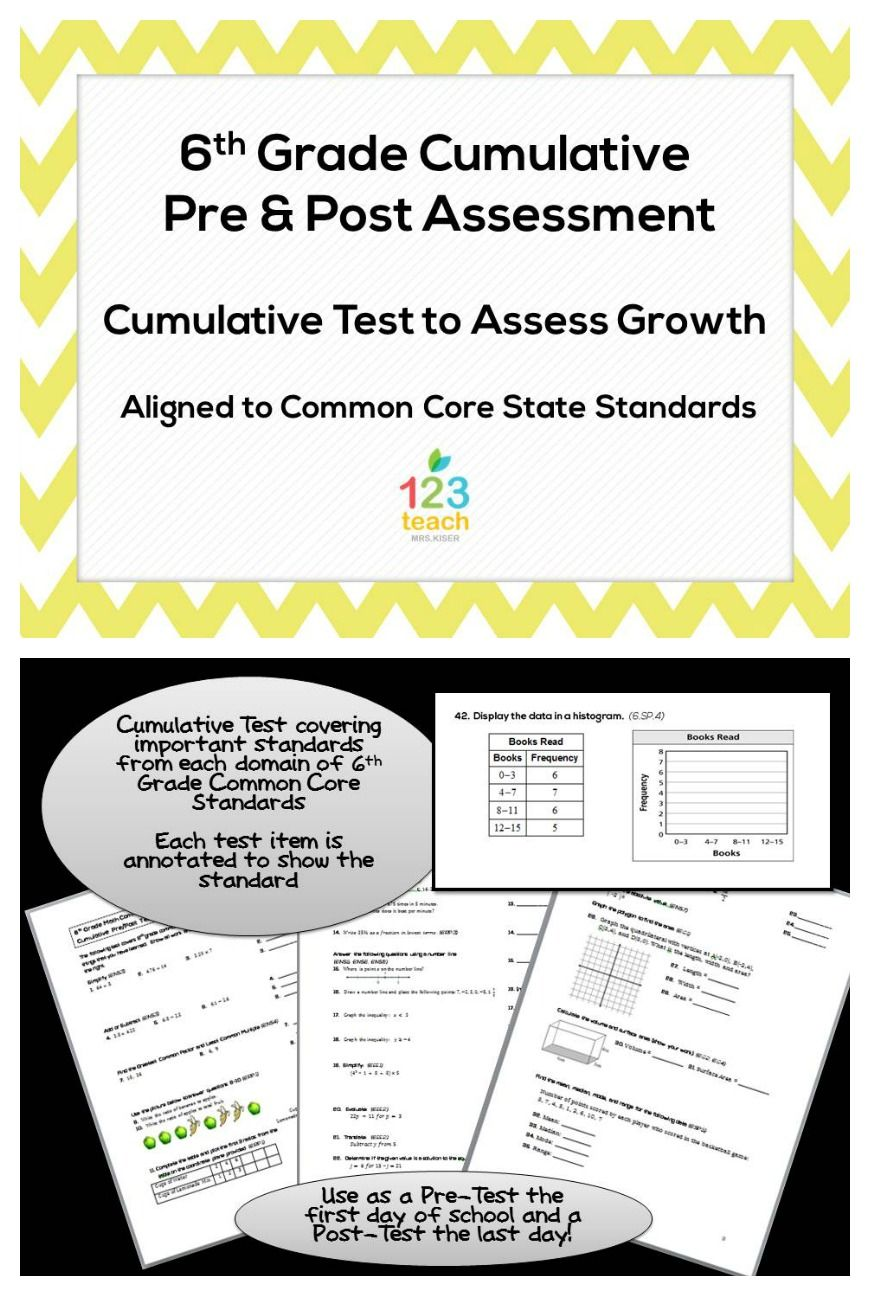 worksheet Histogram Worksheet 6th Grade 6th grade cumulative pre post test assessment for common core state standards