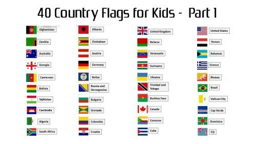 40 Country Flags With Names For Kids Part 1 Hd Wallpapers Wallpapers Download High Resolution Wallpapers Flags With Names Kids Part World Flags With Names
