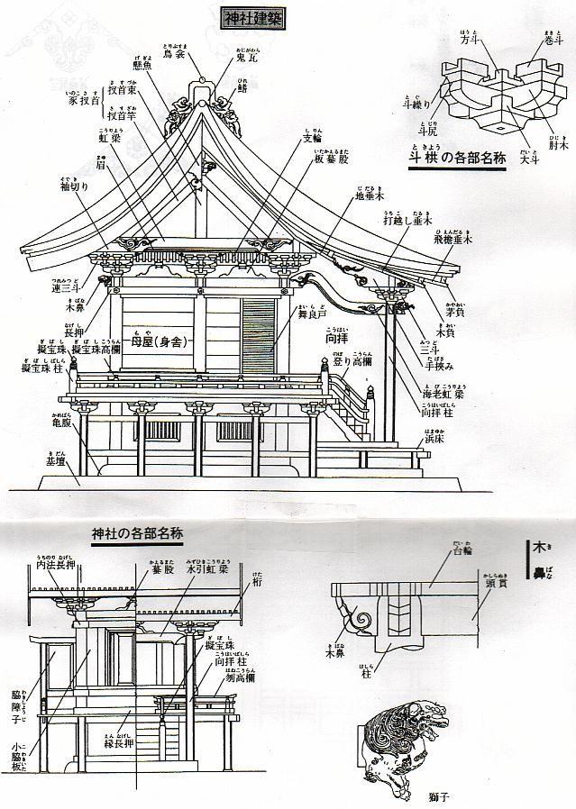 日本文化」おしゃれまとめの人気アイデア|Pinterest |deo