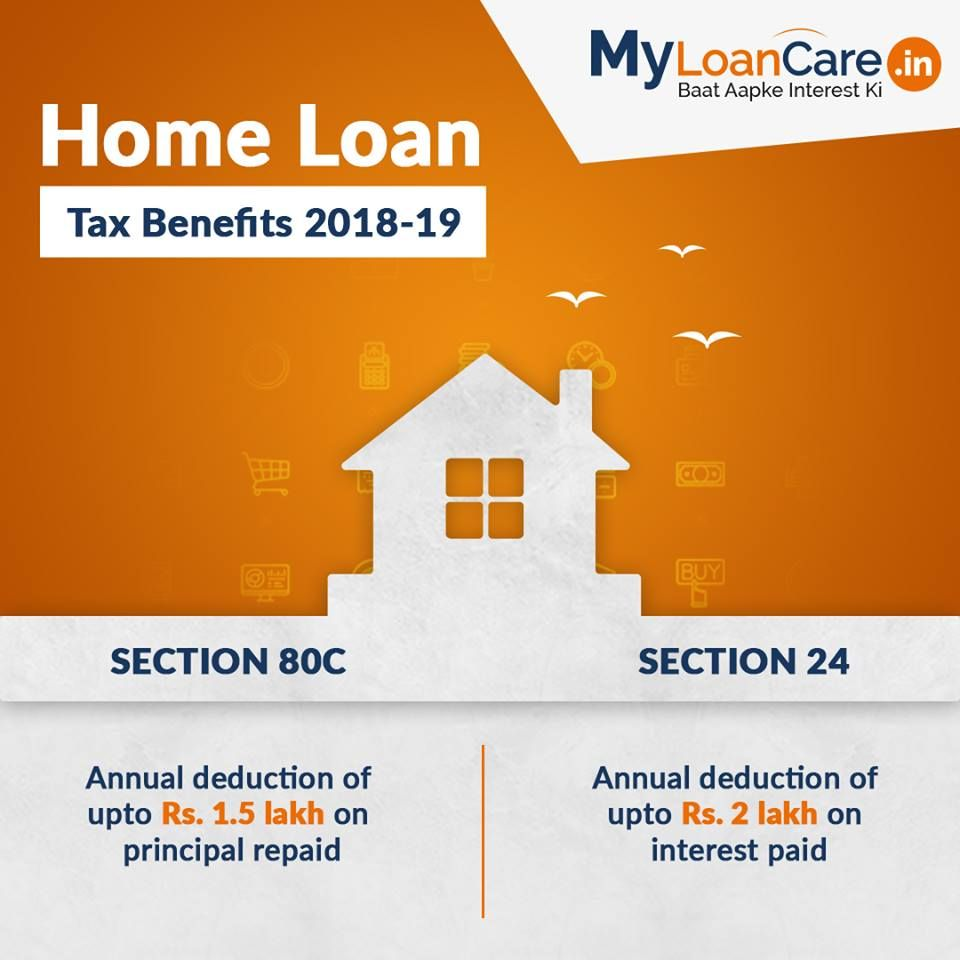 Know The Tax Amount You Can Save On Your Home Loan Under Section 24 And 80c Home Loans Loan Business Loans