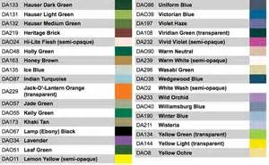 Americana Acrylic Paint Color Conversion Chart Bing Images Colorful Paintings Acrylic Acrylic Painting Americana