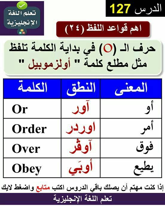 Pin By Sabrine On قراءة الانجليزيه Learn English Words English Language Learning Grammar Learn English Vocabulary