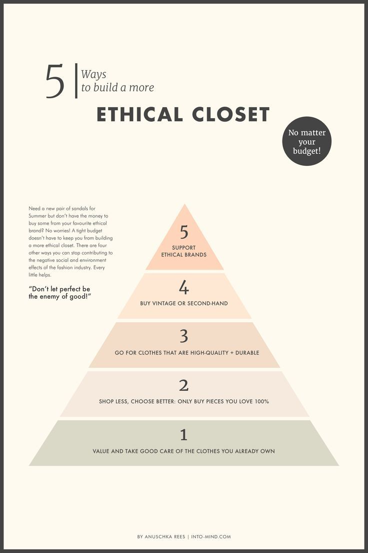 5 Ways to build a more ethical closet (no matter your budget) — Anuschka Rees #summerwardrobe