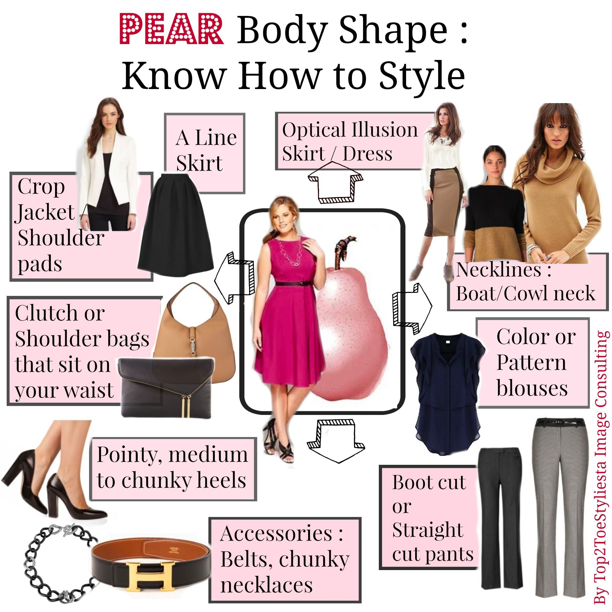 PEAR BODY SHAPE : KNOW HOW TO STYLE!  Here's some quick guide on how to style according to your body shape - Pear.  www.top2toestyliesta.com www.top2toestyliestadotme. wordpress.com
