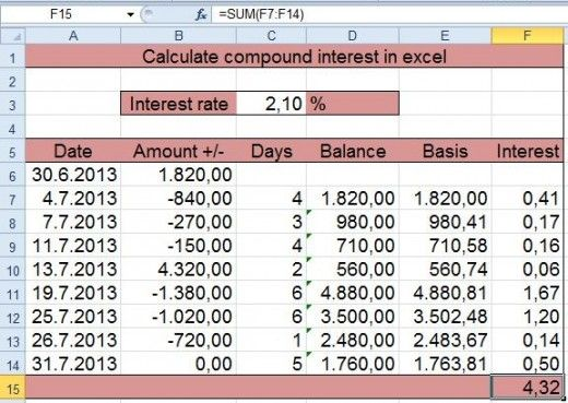 Calculate Compound Interest In Excel Personal Finance Lessons Compound Interest Excel