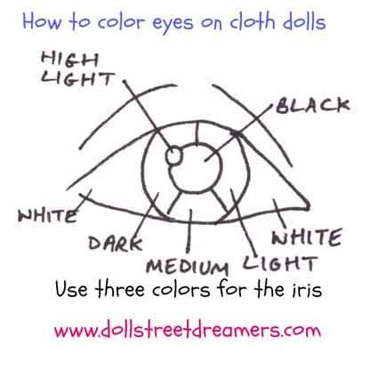 Doll Eye Tutorial – Doll Street Dreamers