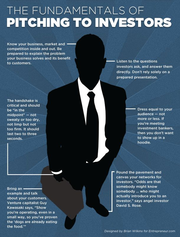 Perfect Pitch The Essentials For Investor Meetings Infographic - Angel investor pitch template