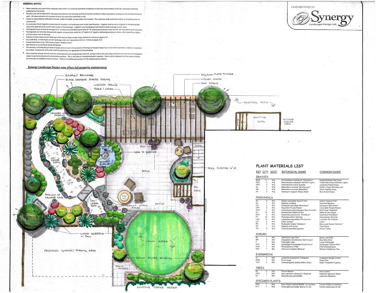 Xeriscape Software Design Landscape