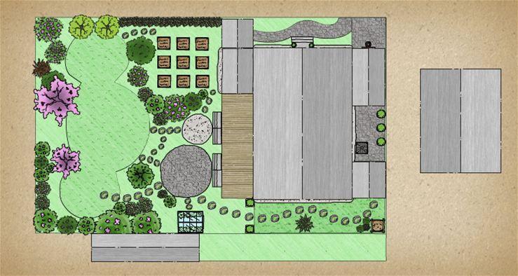 Gardena Garten Planer - Garten Design Idee Fotos