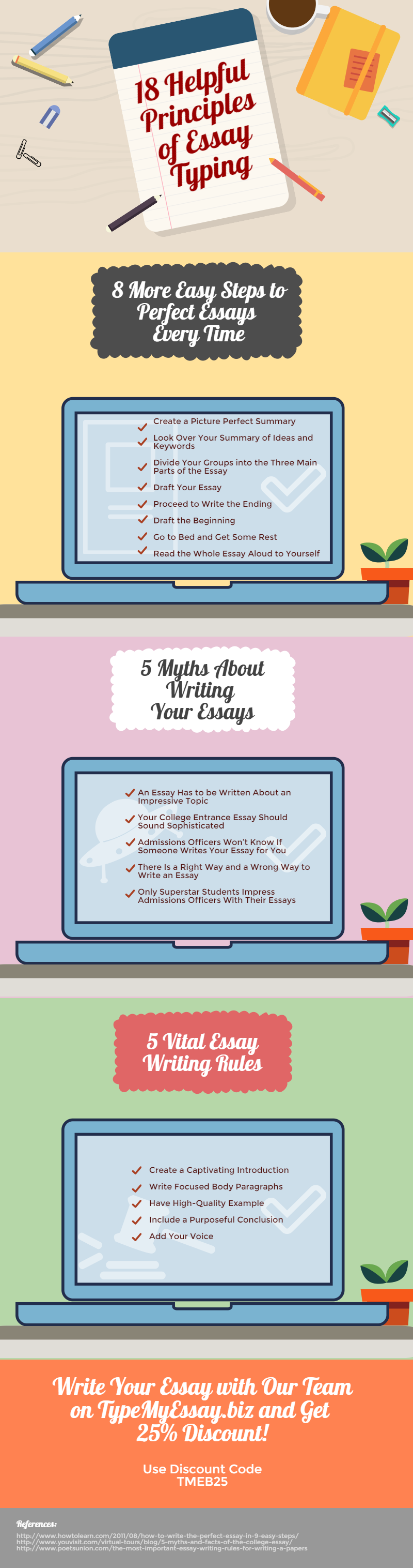 Helpful Principles Of Essay Writing Infographic  Education   Helpful Principles Of Essay Writing Infographic   Httpelearninginfographicscom Good High School Essay Topics also My English Class Essay  Synthesis Essay Tips