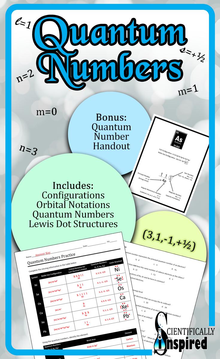 Quantum Numbers Review Worksheet - Kidz Activities